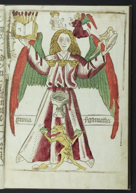 Ars memorandi per figuras Evangelistarum.