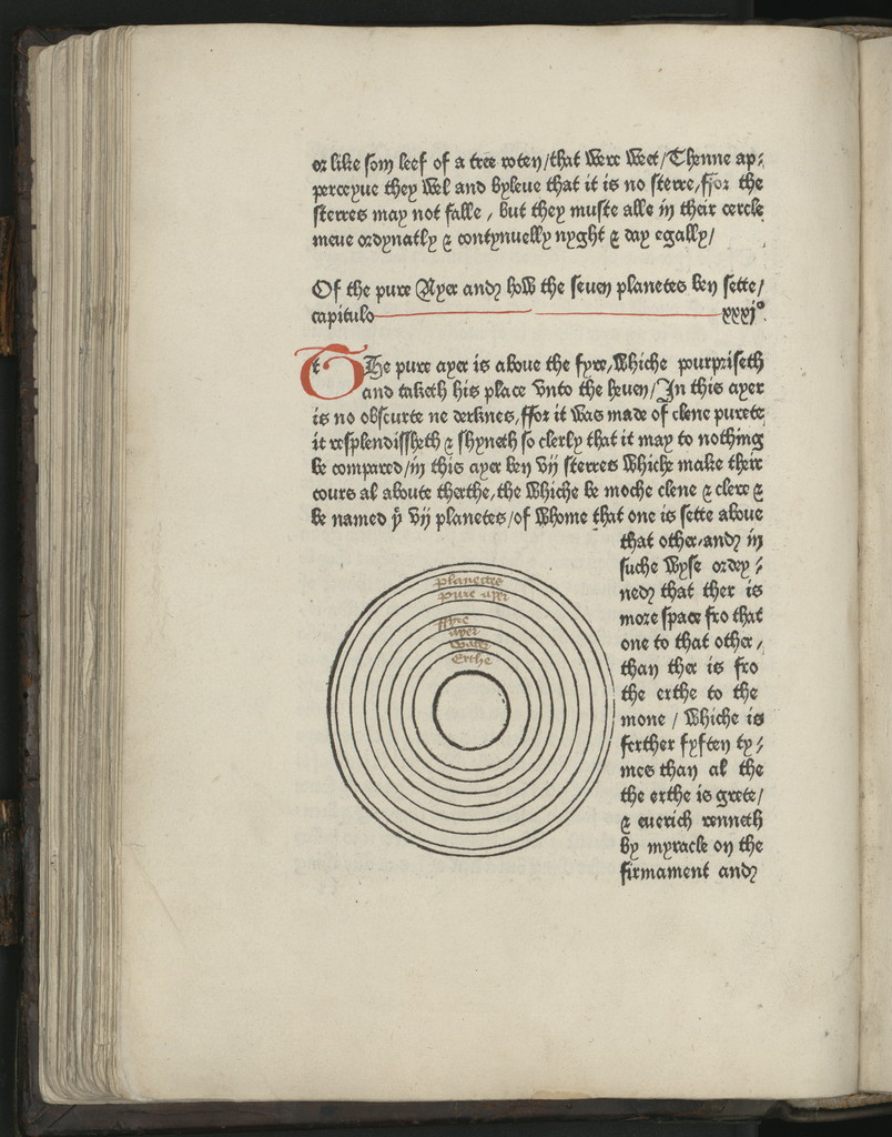 Here begynneth the table of the rubrices of this presente volume named the Mirrour of the World or thymage of the same.