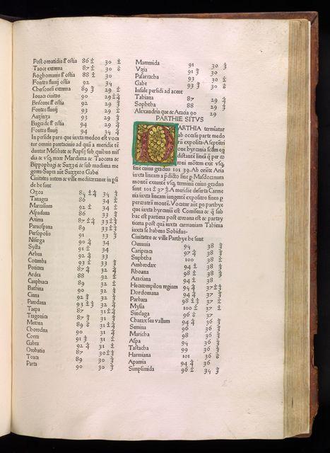 Cosmographia.