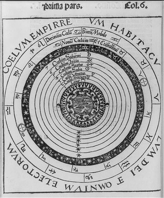 [Cosmographical chart]