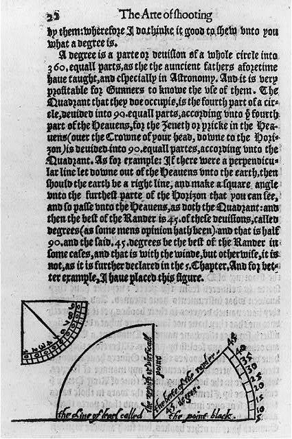 [Diagram from the Art of shooting in great ordnaunce... written by William Bourne. Imprinted at London for Thomas Woodcocke, 1587]