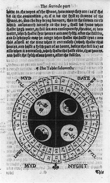 Navigational charts & designs: Phases of the moon