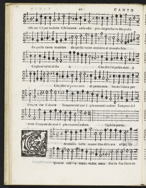 Il  primo libro de madrigali a cinque voci