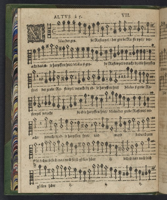 Newe teutsche weltliche Madrigalia und Balletten so wol mit lebendigen Stimmen als auff allerhandt musicalischen Instrumenten und Seytenspielen ganz lieblich zu gebrauchen mit fünff Stimmen componirt und gesetzet