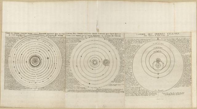 [Three maps of the cosmological systems of Ptolemy, Copernicus, and Brahe].