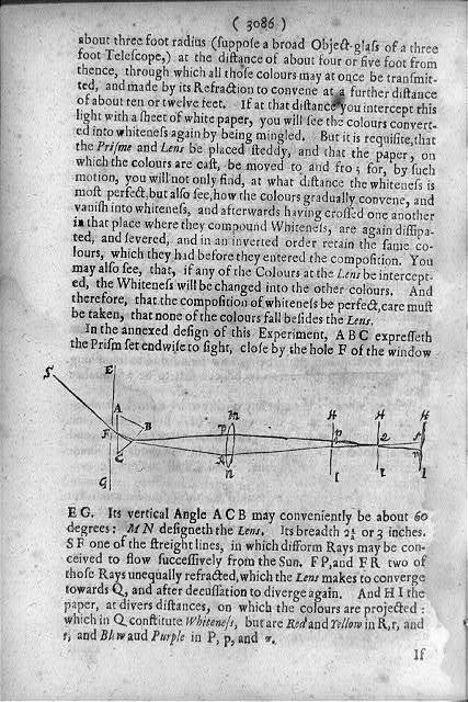 [Diagram of experiment with prisms that led Newton to conclude light is a mixture of differently refrangible rays; with surrounding text]
