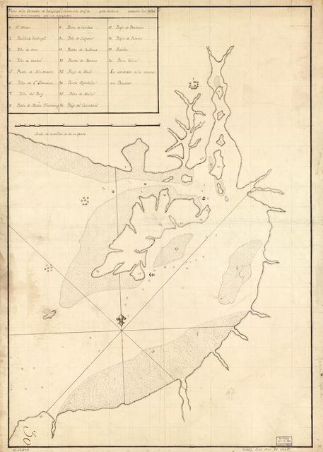 Plano de la entrada de Guayaquil situado en la longd. de [blank] y en la latitude [blank] contadas las yslas y costa de su contorno, que son manglares.