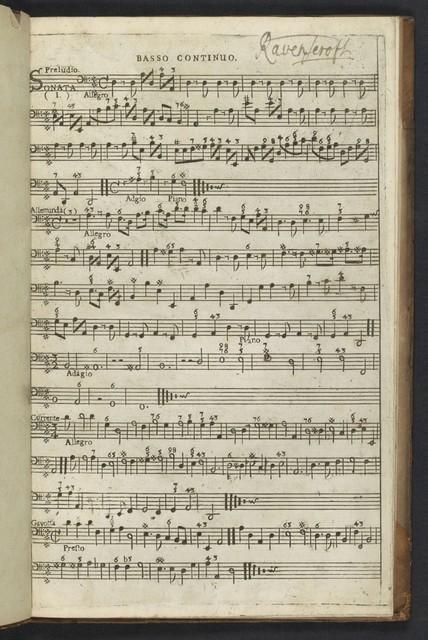 Sonate di camera a doi violini col basso continuo