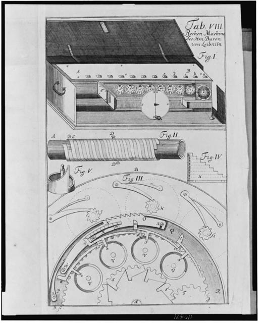 [Details of the mechanisms of the Leibniz calculator, the most advanced of its time]