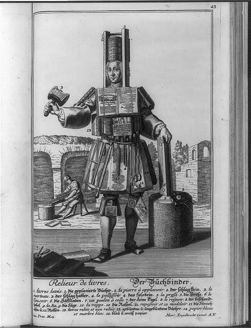 [Composite figures of bookbinders, keyed to types of bindings: Der Buchbinder]