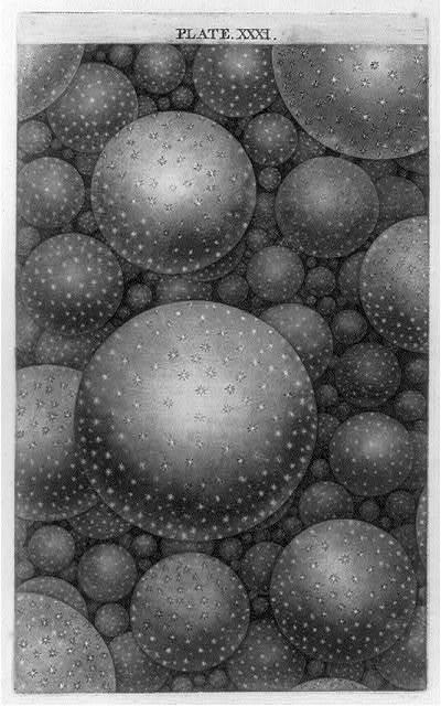 [3-dimensional series of spheres]