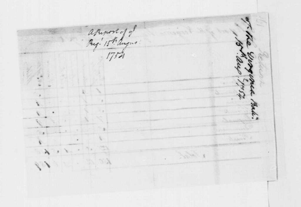 George Washington Papers, Series 4, General Correspondence: Virginia Regiment, August 15, 1754, Report on Troop Strength