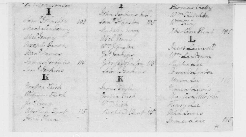 George Washington Papers, Series 4, General Correspondence: Fairfax County, Virginia, December 11, 1755, Election Poll (List of Voters)