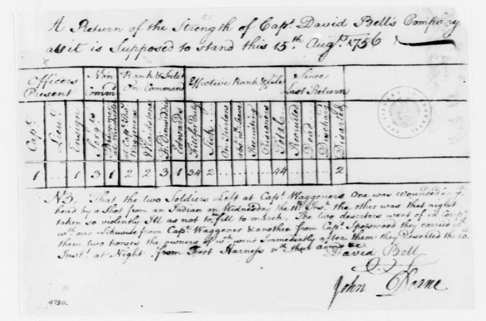 George Washington Papers, Series 4, General Correspondence: David Bell, August 15, 1756, Report on Troop Strength at Fort Washington; with Copies