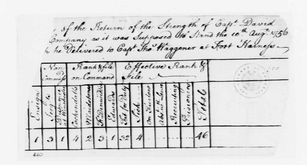 George Washington Papers, Series 4, General Correspondence: David Bell, August 10, 1756, Reports on Troop Strength at Fort Harness, Virginia