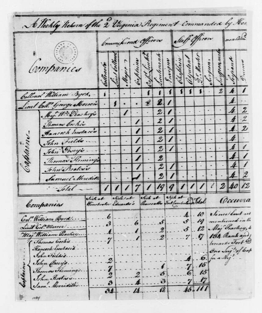 George Washington Papers, Series 4, General Correspondence: 2nd Virginia Regiment, July 24, 1758, Weekly Report from Fort Cumberland, Maryland