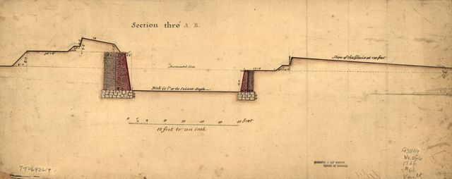 Designs for fortifying Governors Island near New York.