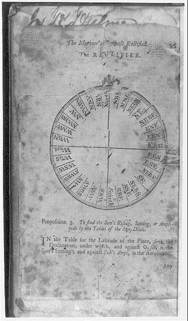 Illus. of the Rectifier, in Andrew Wakeley, The Mariner's compass rectified, London, J. Mount and T. Page, 1766