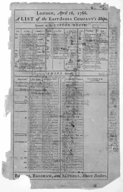 London, April 18, 1766. A list of the East-India Company's ships. [London, 1766].