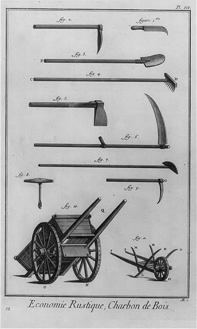 [Engraving from Diderot, Encyclopédie, v. 1, pl. 58, Economie rustique, Charbon de Bois]