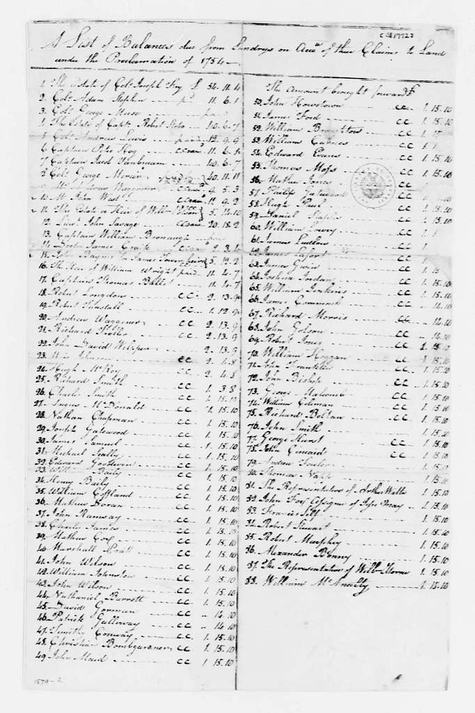 George Washington Papers, Series 4, General Correspondence: Virginia Veterans Claims to Land under the Proclamation of 1754, 1772, List of Unpaid Balances