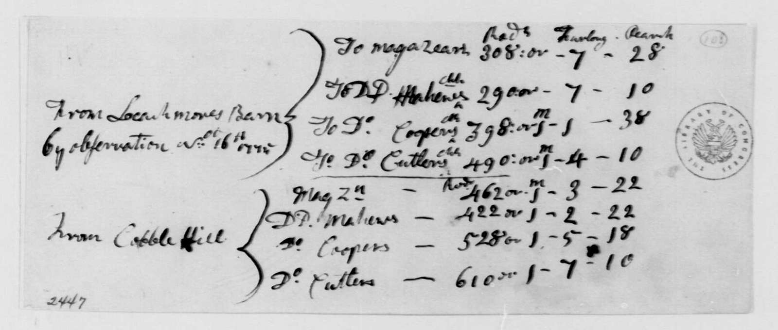 George Washington Papers, Series 4, General Correspondence: Rufus Putnam, November 16, 1775, Measurements of Boston Area Distances