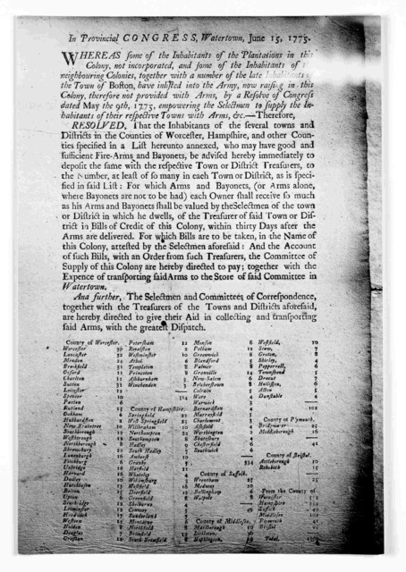 In Provincial congress Watertown, June 15, 1775. Whereas some of the inhabitants of the plantations in this Colony, not incorporated, and some of the inhabitants of the neighbouring colonies, together with a number of the late inhabitants of the