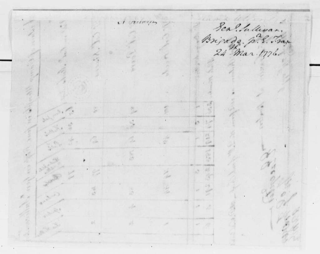 George Washington Papers, Series 4, General Correspondence: John Sullivan, March 24, 1776, Report on Utensils
