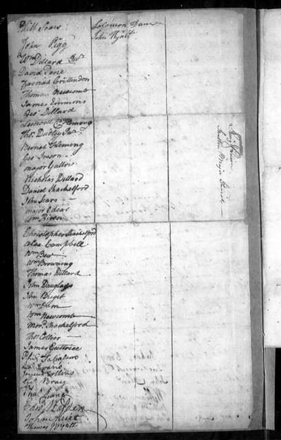 June 15, 1776, King and Queen, Stratton Major Parish inhabitants, for dissolution of old vestry and appointment of new one.  Cf. J.H.D., Oct. 12, 1776