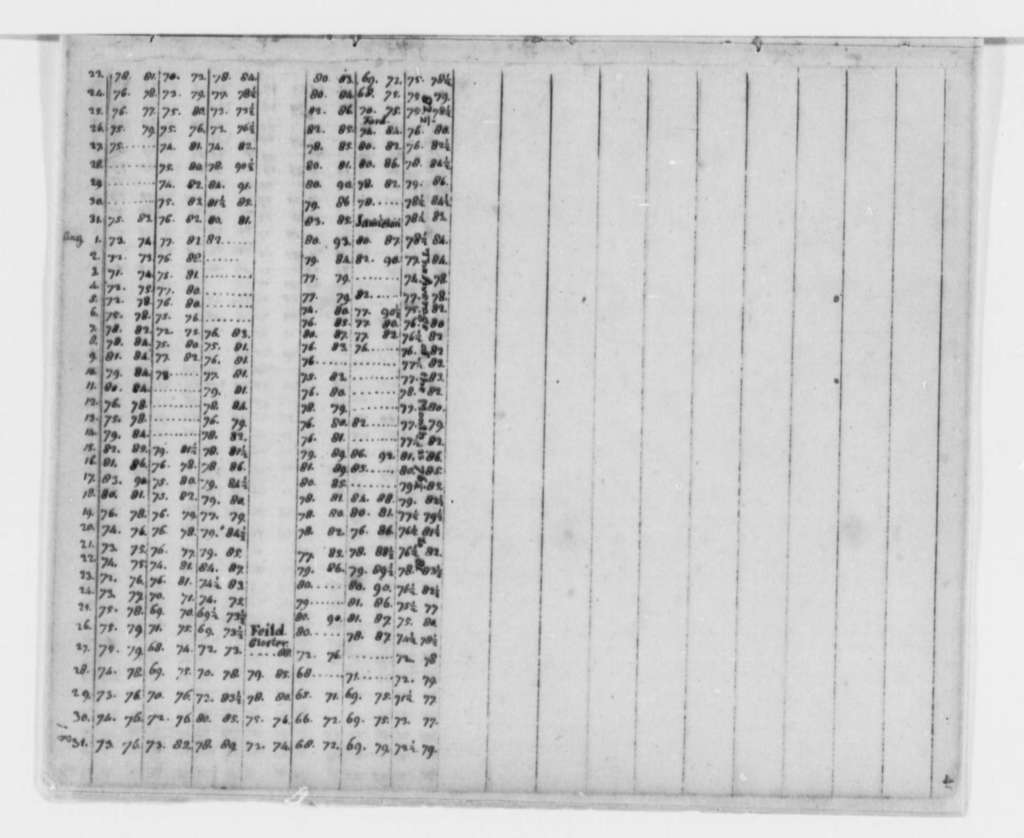 Volume 2: Weather Record, 1776-1818