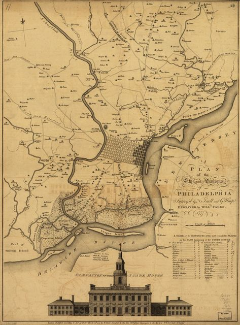 A plan of the city and environs of Philadelphia,