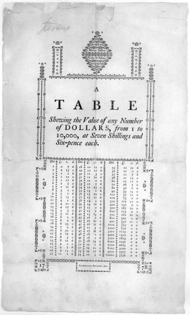 A table shewing the value of any number of dollars, from 1 to 10,000, at seven shillings and six-pence. [Philadelphia] Zachariah Poulson, jun. 1778.