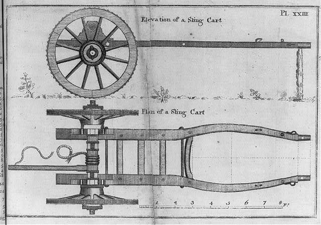 Elevation of a sling cart [and] plan of a sling cart