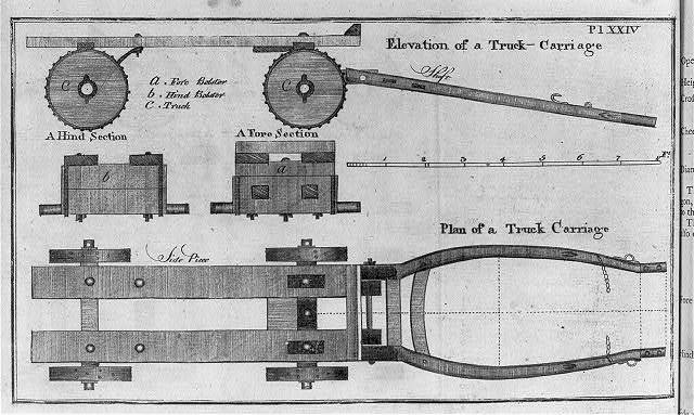 Elevation of a truck-carriage [and] plan of a truck carriage