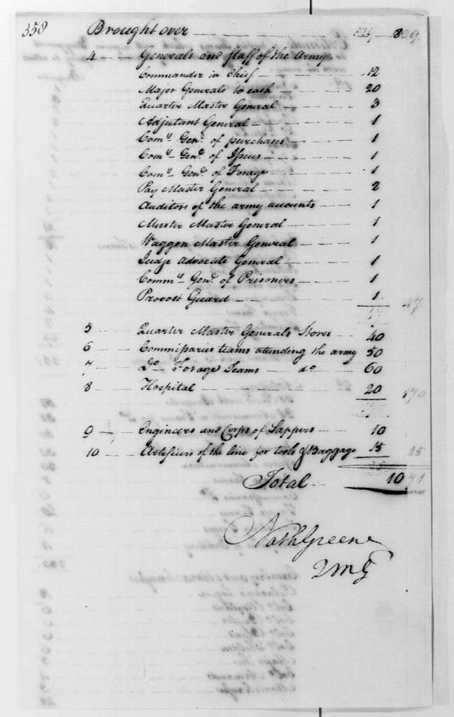 George Washington Papers, Series 4, General Correspondence: Nathanael Greene to George Washington, April 19, 1779, with Estimate of Public Teams Needed by Army