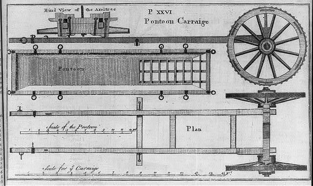Pontoon carriage