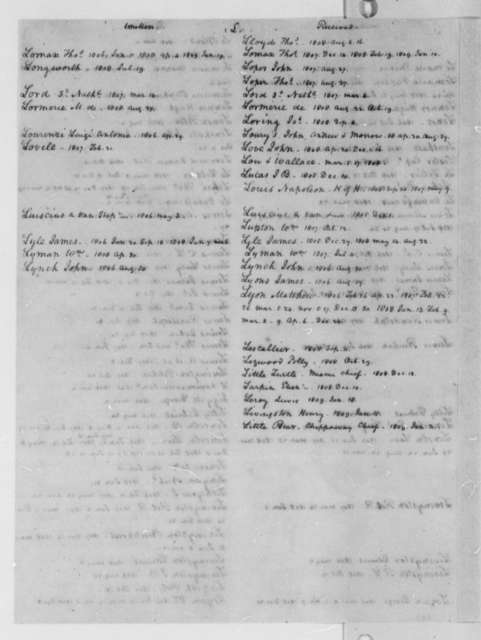 Thomas Jefferson, 1779-1827, Alphabetical Index of Letters