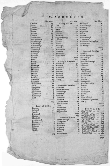Commonwealth of Massachusetts. In the House of representatives, November 27, 1780. Resolved that the following persons be appointed in each County to muster the men that shall inlist into the Continental Army ... Resolved that the following pers