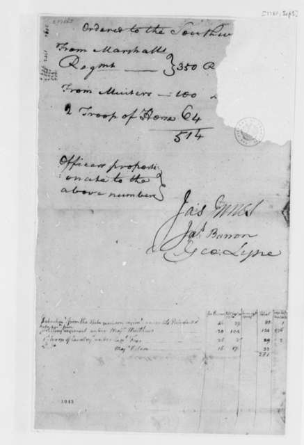 James Innes, James Barron, and George Lyne, September 1780, War Board Memorandum on Virginia Troops; with table by Thomas Jefferson