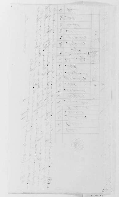 George Washington Papers, Series 4, General Correspondence: Lewis Nicola, August 3, 1781, Return of Regiment, with Copy