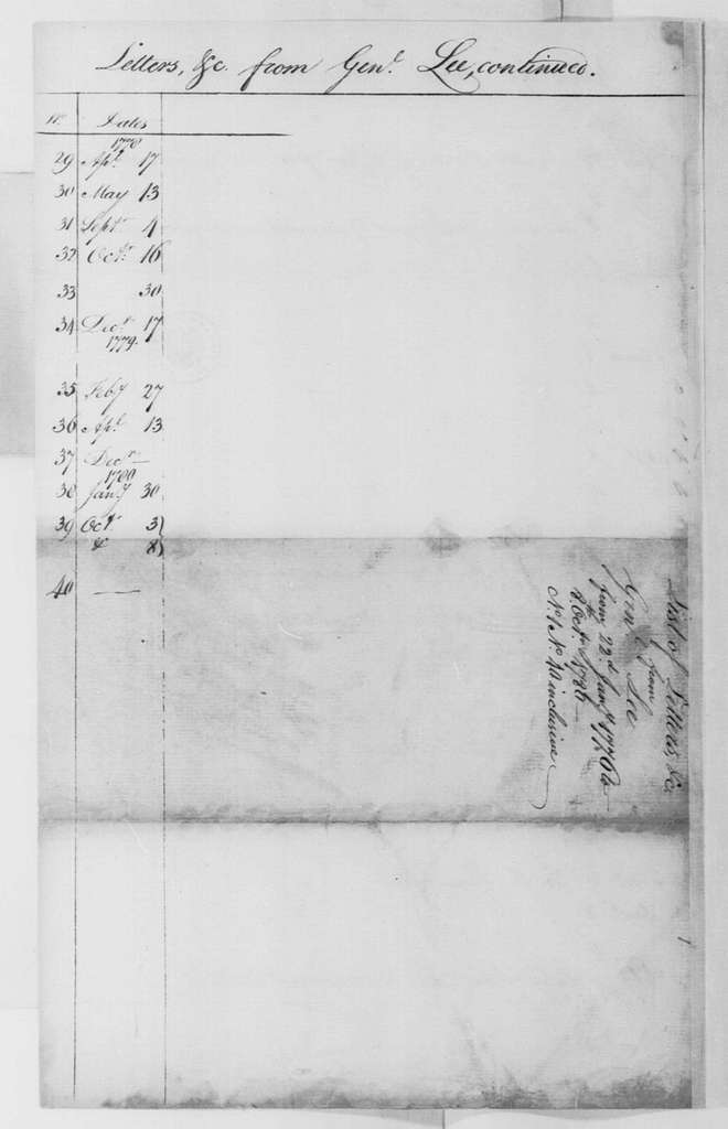 George Washington Papers, Series 4, General Correspondence: Richard Varick to George Washington, December 18, 1781, with Annotated Lists of Correspondence from Thomas Conway, Horatio Gates, William Heath, Edward Hand, Robert Howe, and Charles Lee