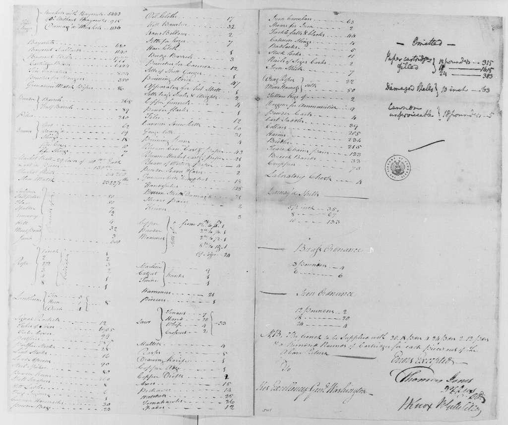 George Washington Papers, Series 4, General Correspondence: Thomas Jones, November 4, 1781, Return on Virginia Military Stores