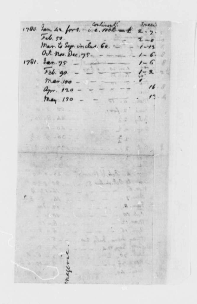 United States Congress, May 1781, Table of Devaluation of Continental Currency by Act of New Jersey Assembly