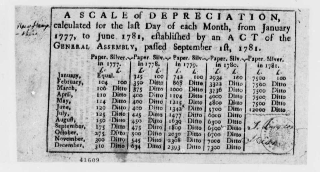 United States Congress, September 1, 1781, Printed Table of Currency Scale, Paper Money to Silver