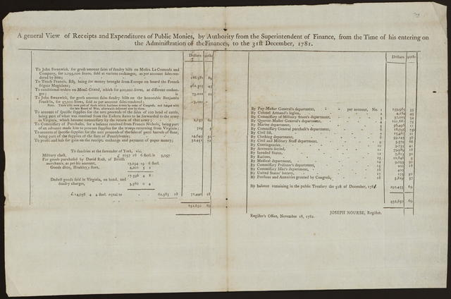 A general view of receipts and expenditures of public monies : by authority from the superintendent of finance, from the time of his entering on the administration of the finances, to the 31st December, 1781.