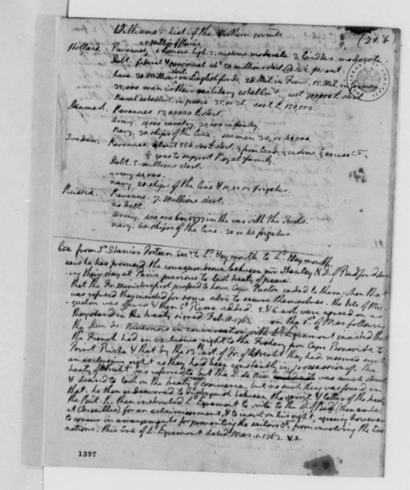 Thomas Jefferson, 1782, Notes on Northern Governments; Holland; Denmark; Sweden; Russia