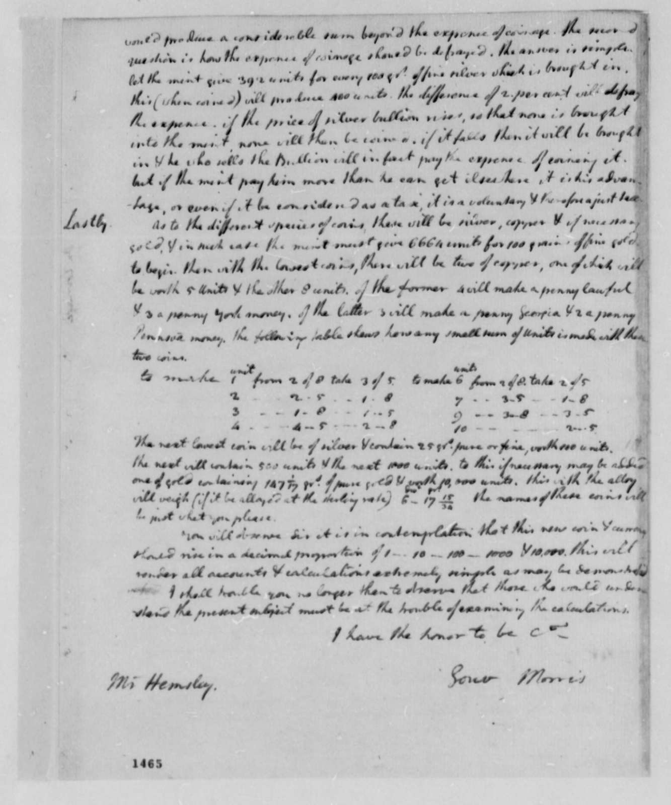 Gouverneur Morris to William Hensley, April 30, 1783, Coinage; Draft and Copy