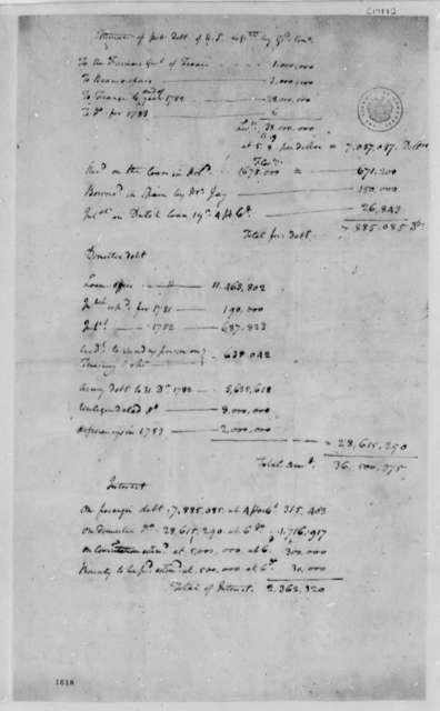 Treasury Department, 1783, Estimate of Public Debt of the United States
