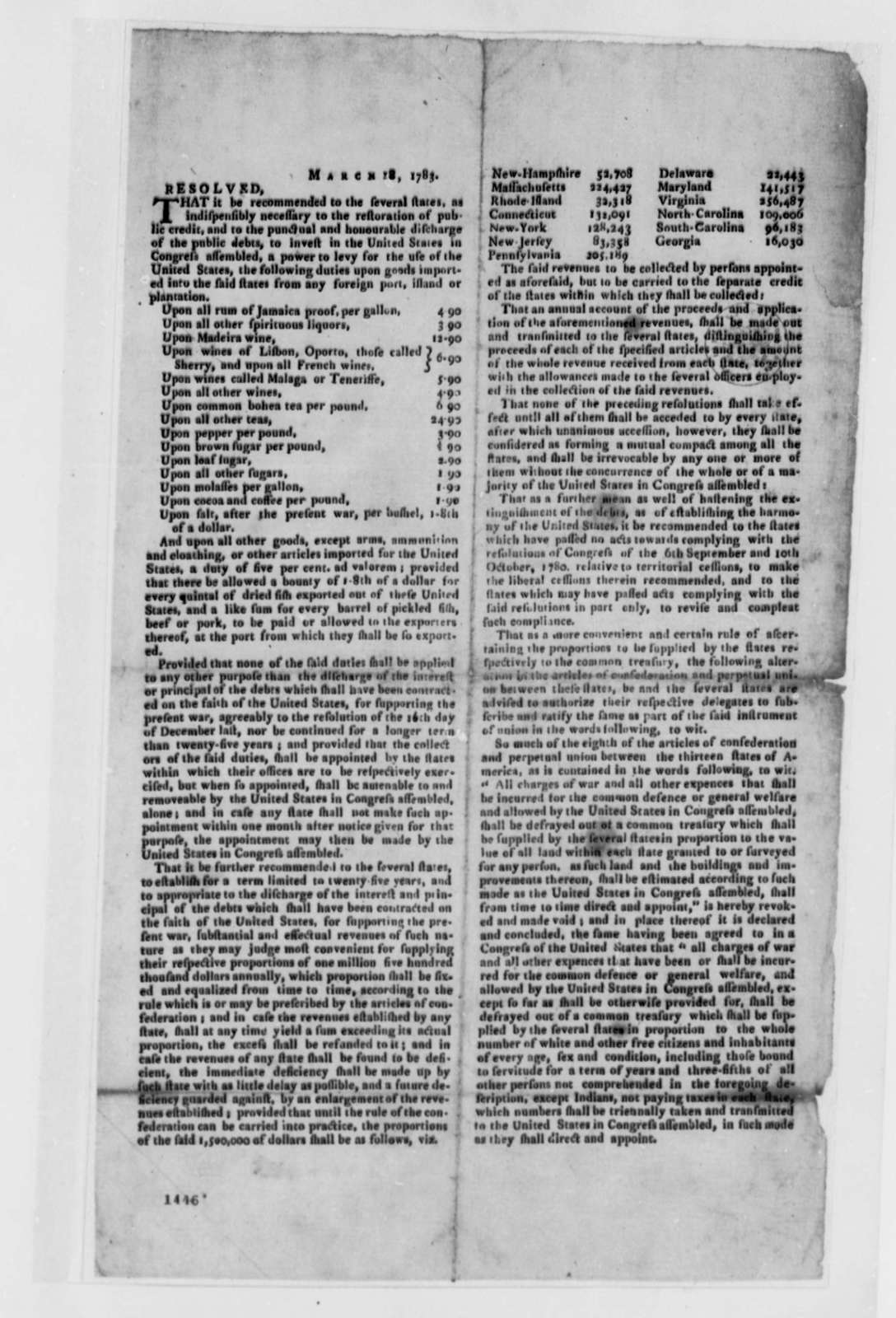 United States Congress, March 18, 1783, Printed Resolution on Import Duties