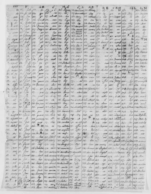 James Monroe to Thomas Jefferson, July 20, 1784, with Cipher, Code Number 6